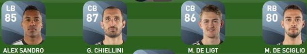 Juventus defense lineup in PES