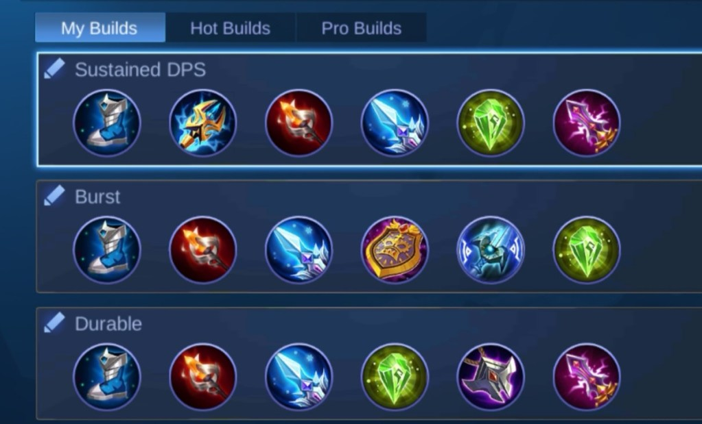 Luo Yi builds