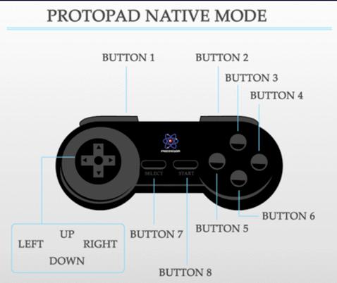 Protovision Protopad
