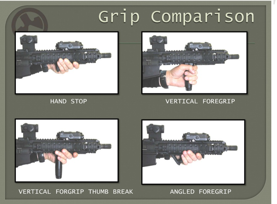 Moe Handguard Grip Angled