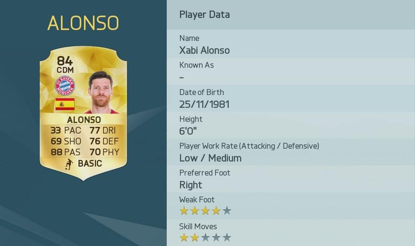 5 Xabi Alonso Fifa 16 FUT die besten Passgeber