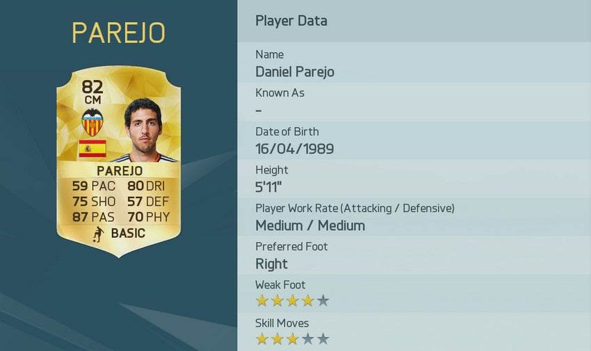 7 Daniel Parejo Fifa 16 FUT die besten Passgeber