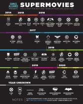 Late-Night-Beef John Oliver verarscht Marvel und DC