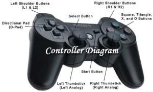 Controller Diagrams  Dust 514