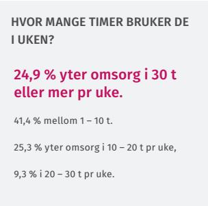PU 2016 antall timer uke
