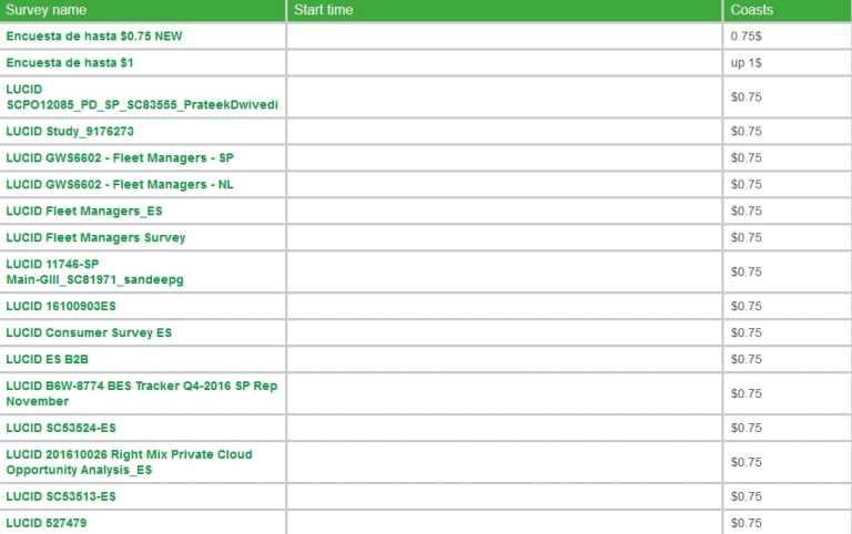 encuestas-greenpanthera