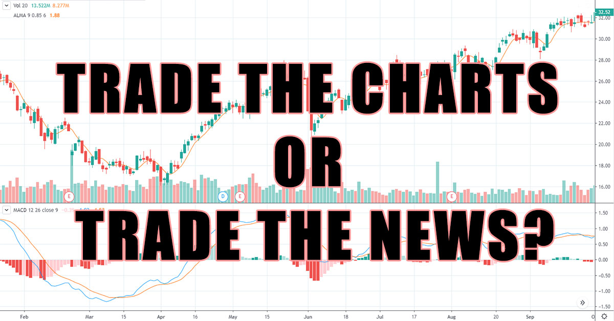 trade the chart or trade the news