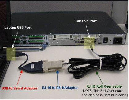 Accès par port console au switch