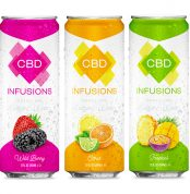CBD Infusions Group for Website v2