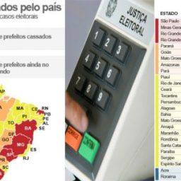 Brasil tem um prefeito cassado por semana