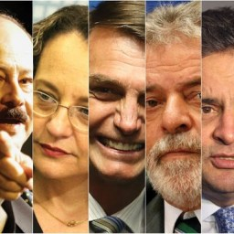 Em qual candidato para Presidente do Brasil você votaria em 2018?