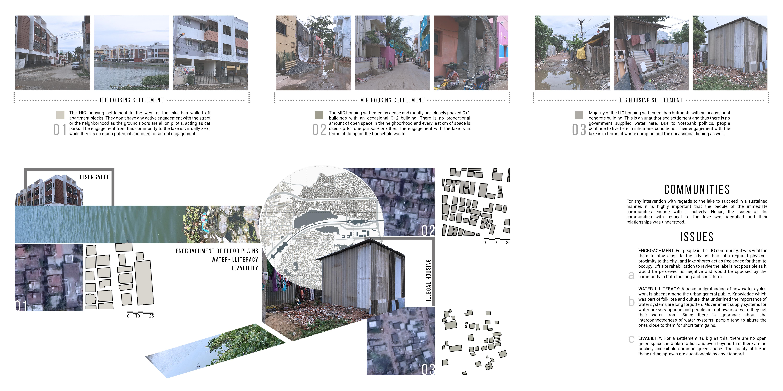 Urban Lakes revitalisation_edge conditions_micro context