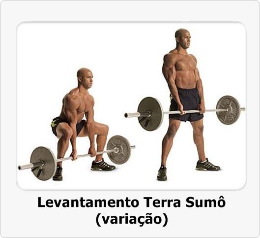 variação-levantamento-terra-sumo