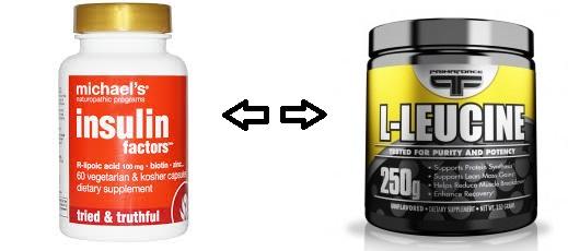 BCAAs-L-Leucina-e-Insulina