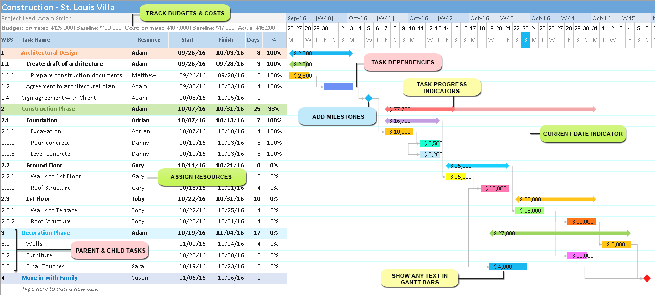 Gantt Excel Free Gantt Chart Excel Template Download Now