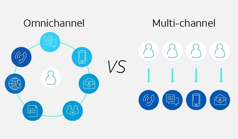 Mô hình Omni-channel và Multi-channel Marketing