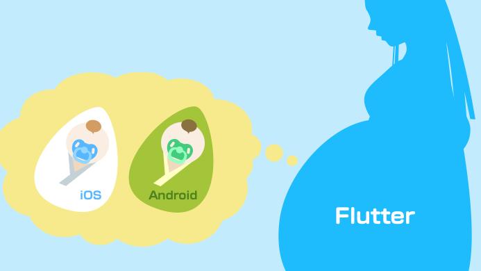 イメージ:Flutter