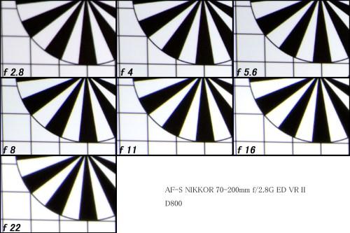 FXフォーマット用ズームレンズ「Nikon(ニコン)AF-S NIKKOR 70-200mm f/2.8G ED VR II」テスト【200mm】