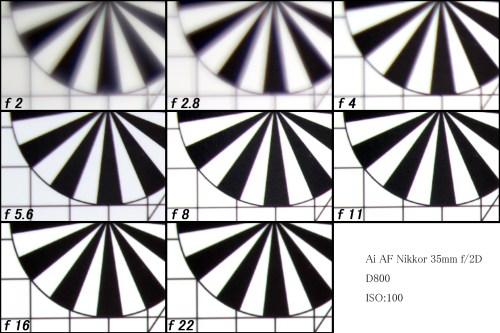 単焦点レンズ「Nikon(ニコン) Ai AF Nikkor 35mm f/2D」テスト