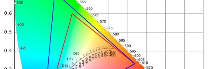 宝の持ち腐れにならない為の色管理(カラーマネジメント)について