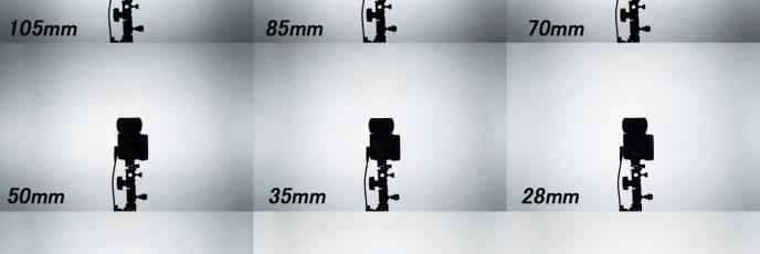 これは知っておきたい!SB-800の「照射角別」の光の回り方