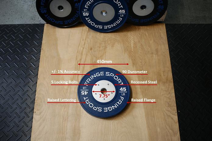Fringe Sport Competition Bumper Specs Garage Gym Lab