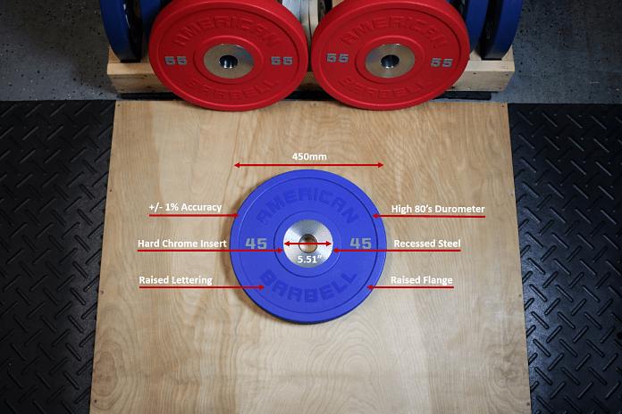 American Barbell Urethane Specs Garage Gym Lab