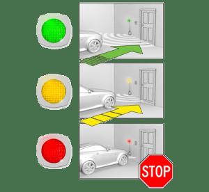Ultrasonic Parking Sensors