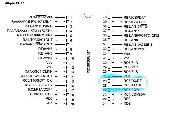 16F887-pinout-UART