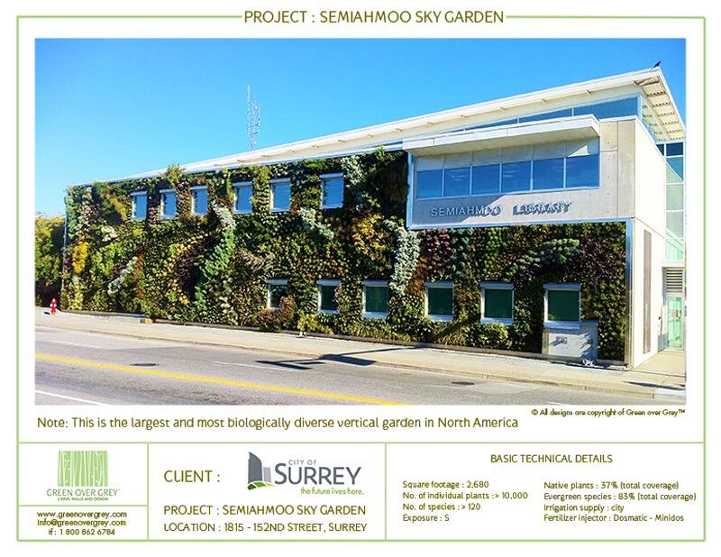 Semiahmoo Library's Green Wall (2/6)