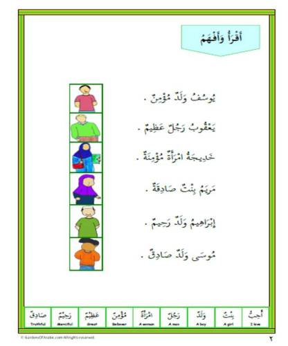 the language of the quran level 1 unit 2 language structure introduction