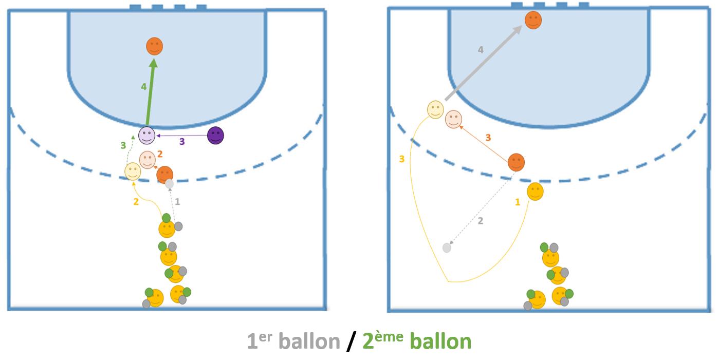 attention-ca-glisse - Gardien-handball.fr