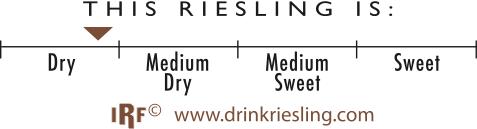 tasting-profile