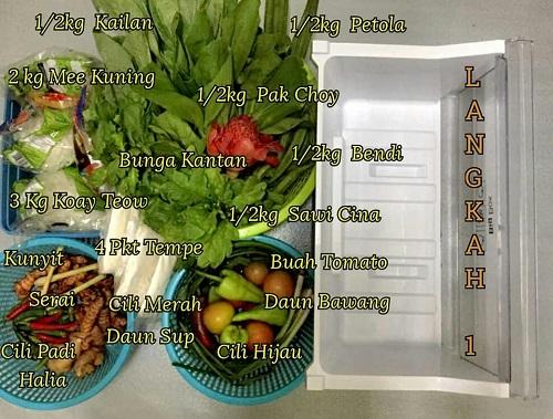 Tips Penyimpanan Sayur Kekal Segar Dan Jimat Ruang Dalam Peti Ais