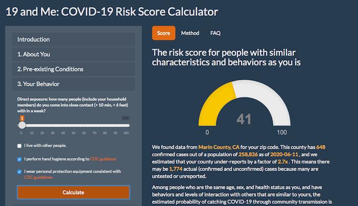 COVID risk level