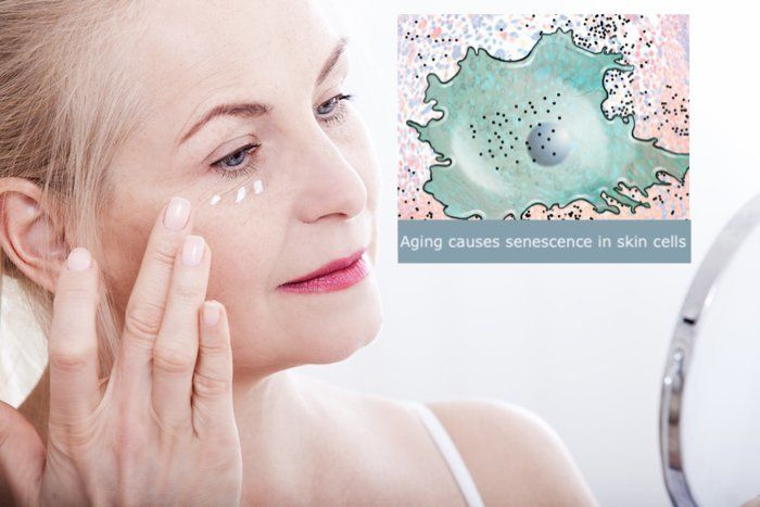 How To Reverse Aging Skin