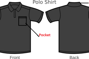 Fabric Consumption Calculation method for knitted Polo Shirt