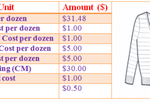 Costing of Sweater Garments