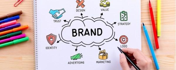 Impact of custom merchandise on your branding