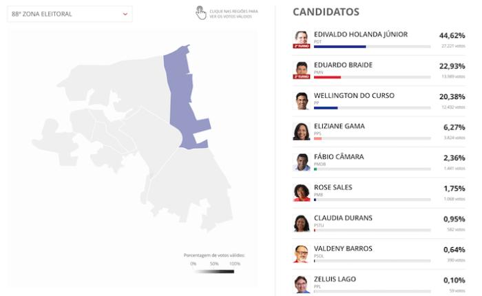 88ª zona eleitoral: Cohab Anil IV, parte do Turú, Cohatrac, Divinéia e Cohatrac III