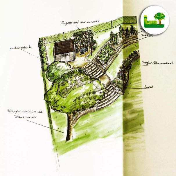 Gartenplan mit Pergola und Kiwi berankt und Himmbeerenhecke Blumenbeet und Blauglockenbaum. Garten Leber aus Steiermark.