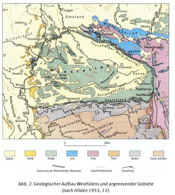 Geologie des Münsterland