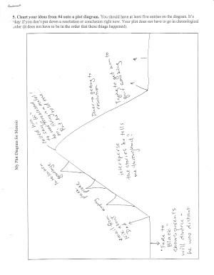 Day 12: My plot diagram | Ms Garvoille's English I