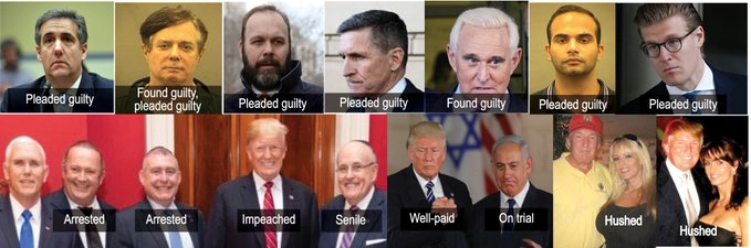 Trump associates under arrest