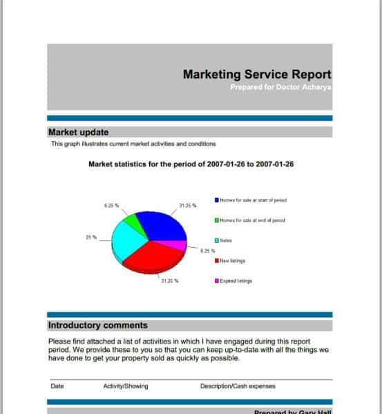 Top Producer Service Report-2