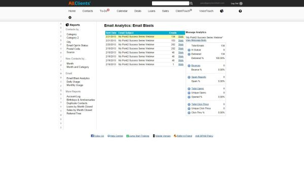 AllClients Email Blast Analytics