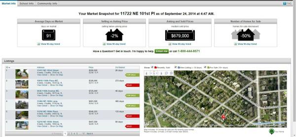 Market Snapshot Free Landing Page Aerial