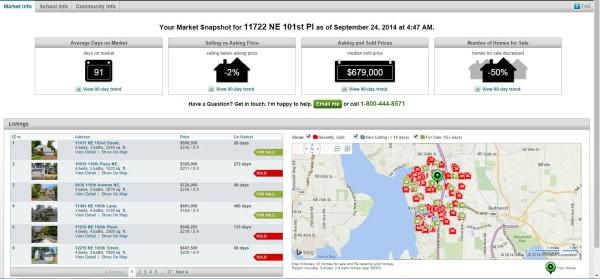 Market Snapshot Report