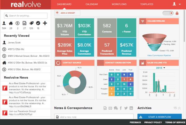 New Realvolve dashboard