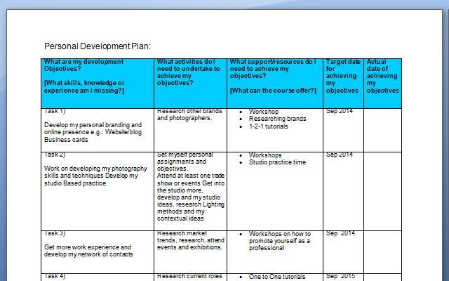 Employee personal business plan